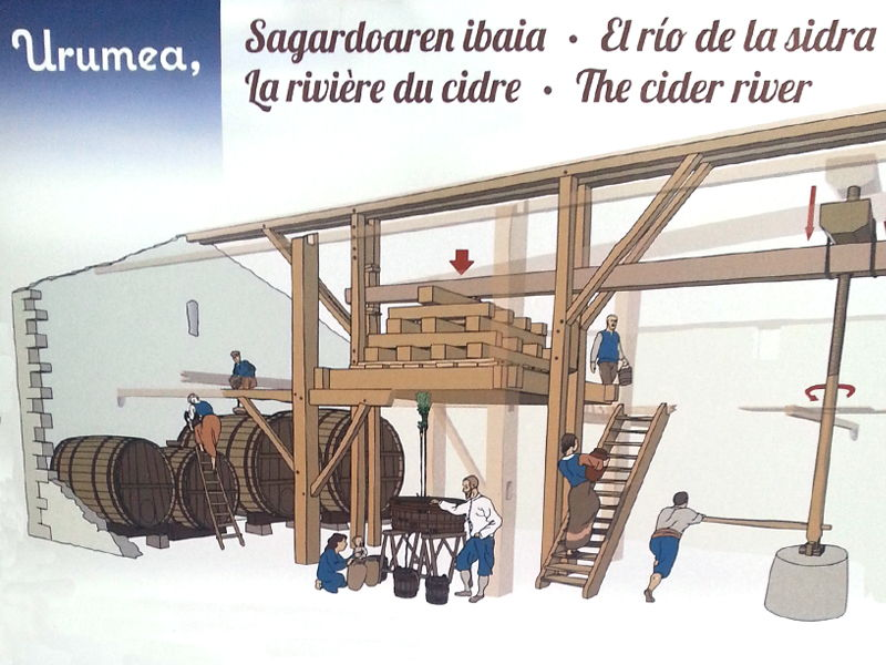 The Origin of Urumea, Sagardoaren Ibaia project